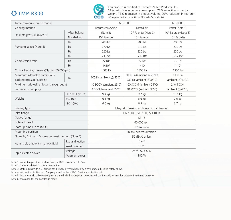 Shimadzu TMP-B70-B300 Specifications