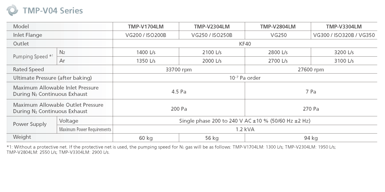 Shimadzu TMP-V04 Specifications