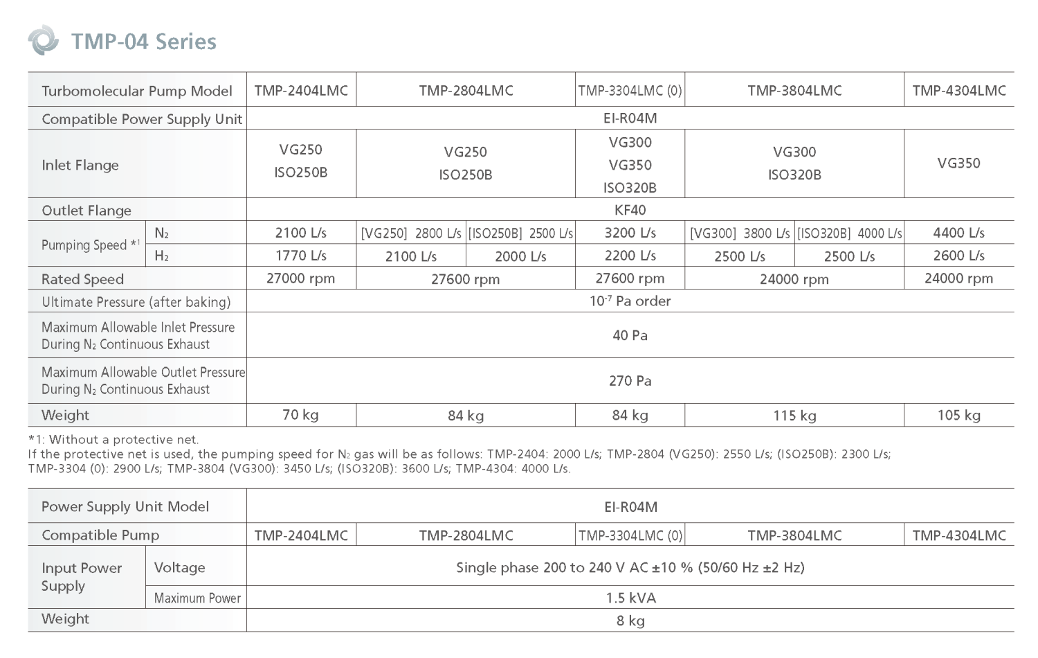 Shimadzu TMP-04 Specifications